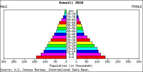ku2-2010