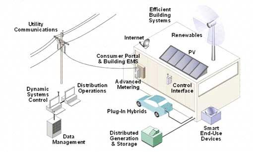 smart_grid_network_image