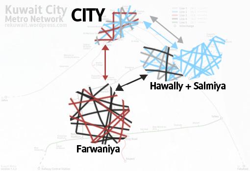 KuwaitMetroDiagram