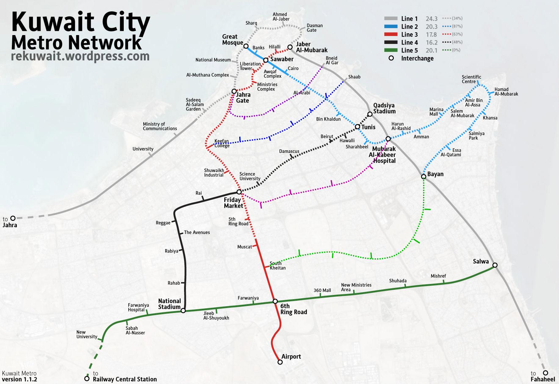 Kuwait Metro Residential