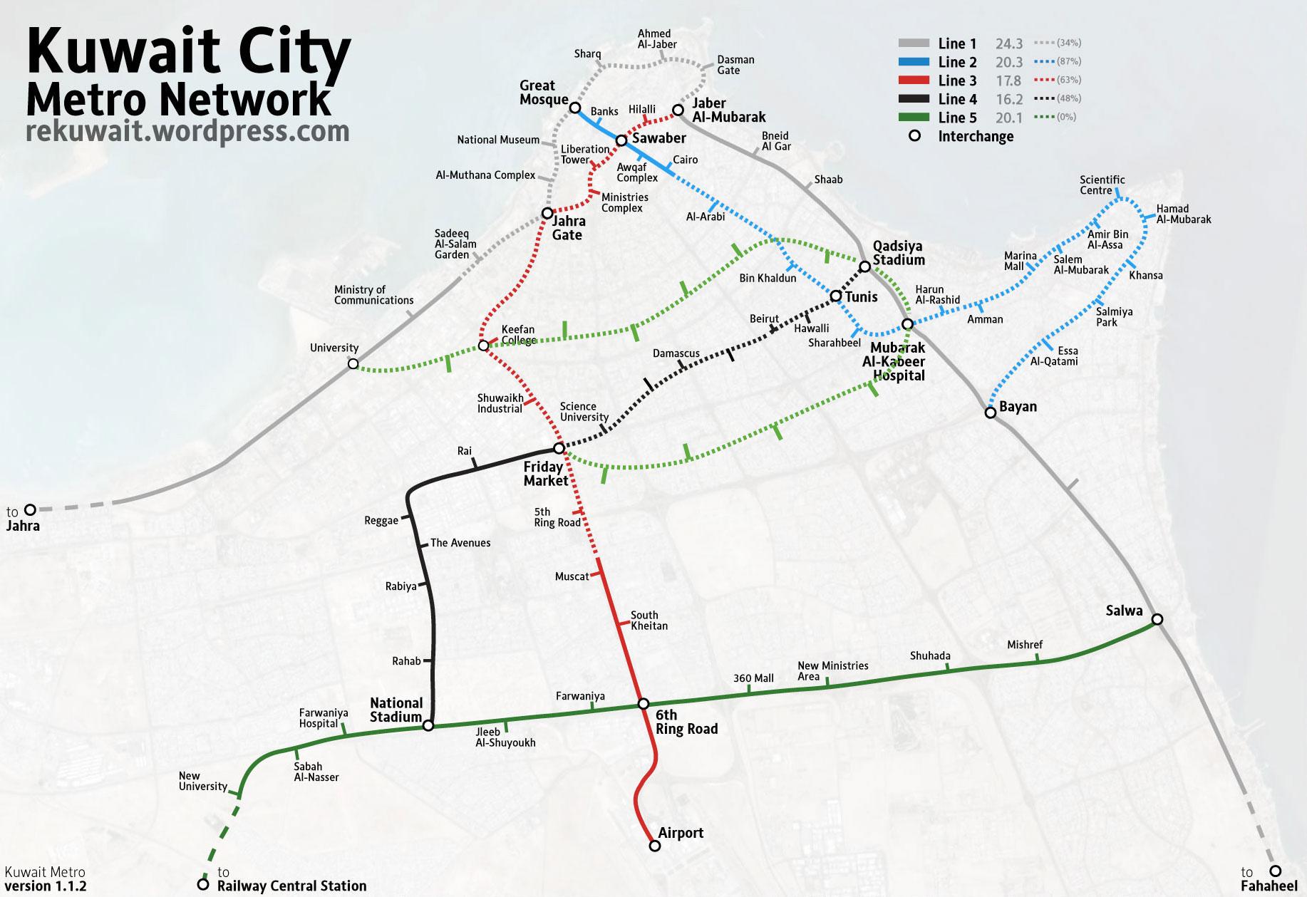 Kuwait-Metro-Residential2